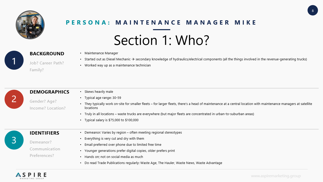 Aspire Buyer Persona Example Mike